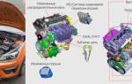Комплектации киа рио х лайн: технические характеристики