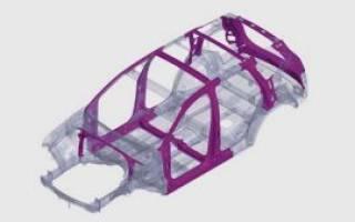 Комплектации Хендай Санта Фе: технические характеристики, мощность двигателя, коробка передач и система привода, размеры кузова, объем багажника и расход топлива