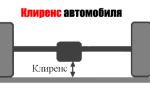 Клиренс Фольксваген Поло: проставки для увеличения дорожного просвета, способы улучшения проходимости автомобиля, методы измерения показателей и советы мастеров