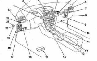 Предохранители Тойота Авенсис: где находятся и как определить неисправность, распространенные причины поломок и пошаговая инструкция по замене