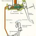 Сцепление на Шевроле Круз: распространенные неисправности и диагностика, причины поломок и инструкция по замене диска и главного цилиндра своими руками