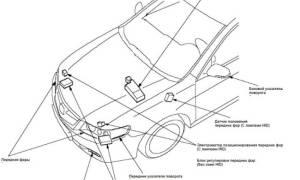 Лампы на Хонда Аккорд 7: габаритные, дальний и ближний свет, причины выхода из строя и способы устранения неисправности, замена своими руками и советы по обслуживанию