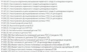 Хонда аккорд 7 ошибки: коды, самодиагностика