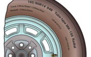 Маркировка шин и расшифровка их обозначений: год выпуска, страна-производитель, особенности модели и типа протектора, таблица максимальной нагрузки и конструкция